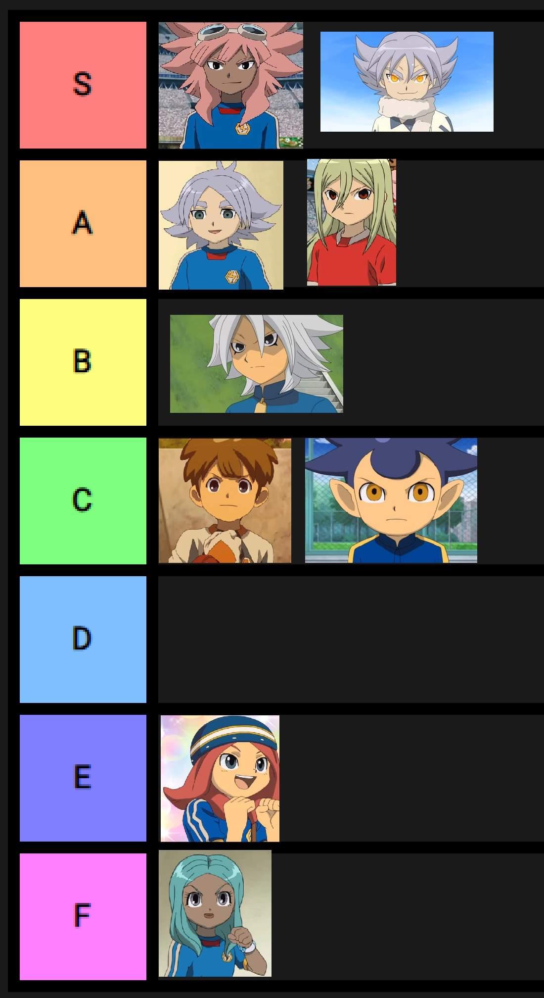 Character Tier List! | Inazuma Eleven Amino Amino