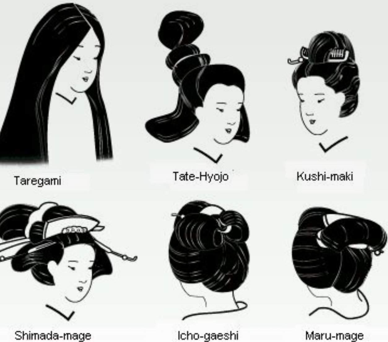 Japanese Wedding Hairstyles: Traditional Japanese Hairstyles- Women