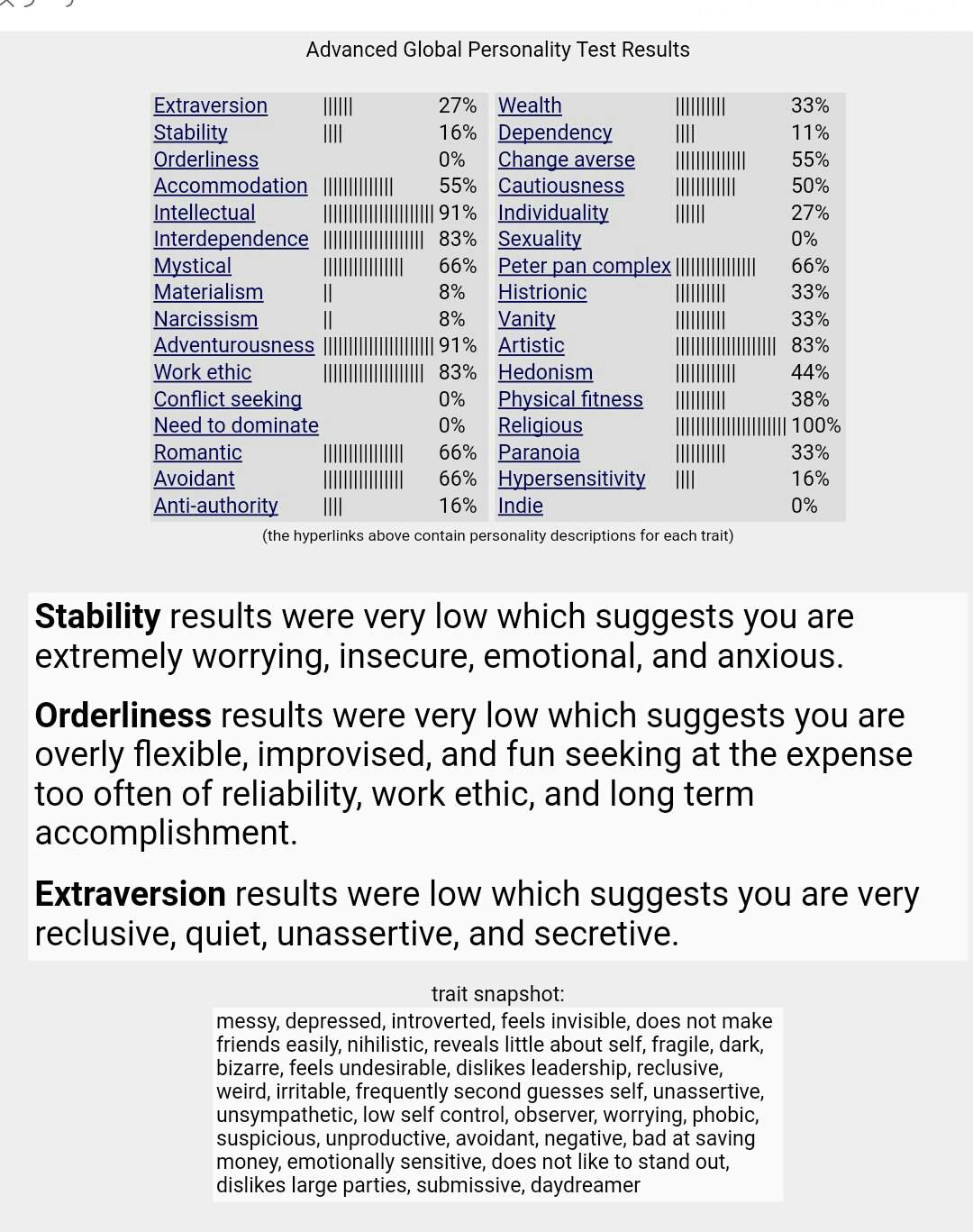 submissive personality type
