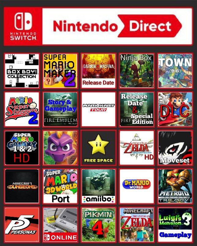 Nintendo Direct Bingo (2/13/19) | Nintendo Switch! Amino