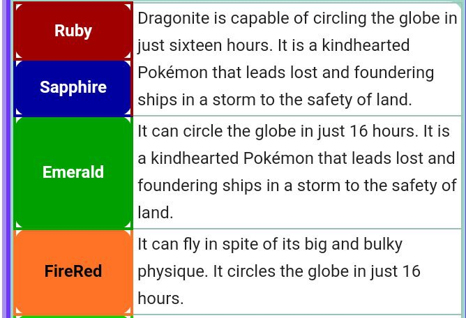 Dragonite (Pokemon) Stuff | Battle Arena Amino Amino