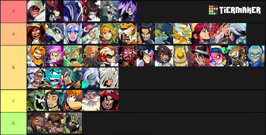 Legends tier list | Brawlhalla PT/BR Amino