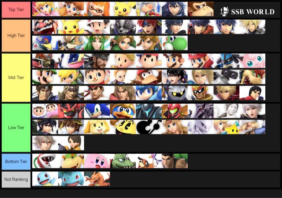 April 2019 Smash Ultimate Tier List   Nintendo Switch! Amino