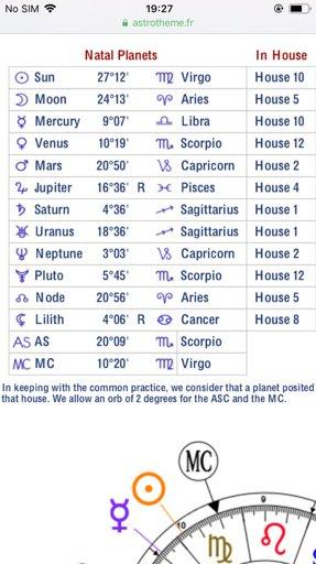 Gemini Scorpio | Zodiac Amino