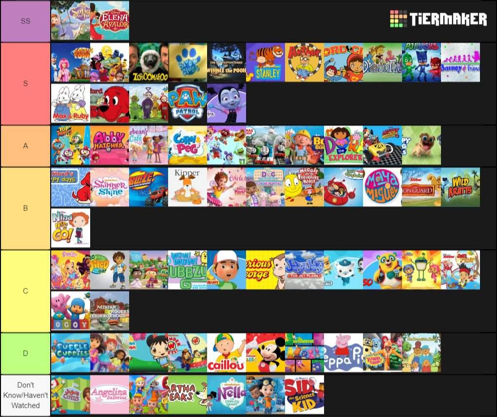 Ultimate Cartoon Tier List Preschool Edition Cartoon Amino