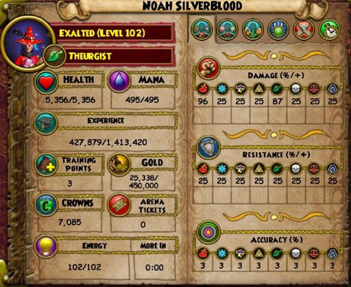 Secondary Schools can be viable and here's why | Wizard101 Amino