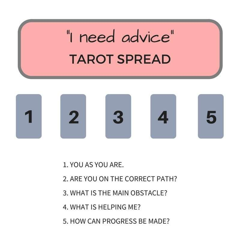 Spread the Love: Tarot Spreads | Pagans & Witches Amino