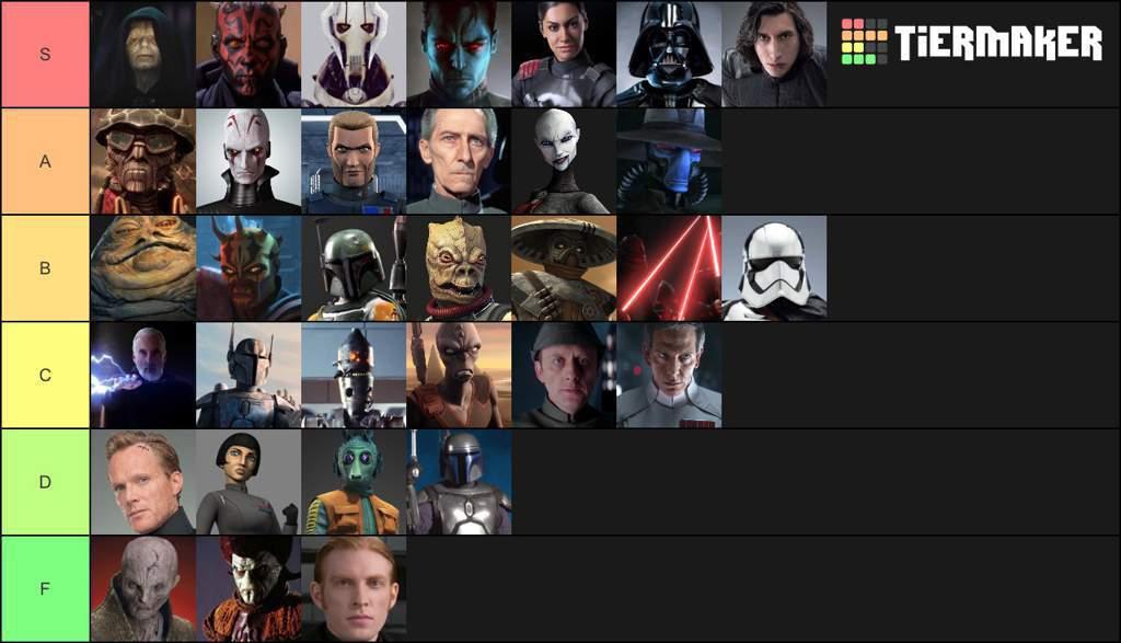 Star Wars Liste