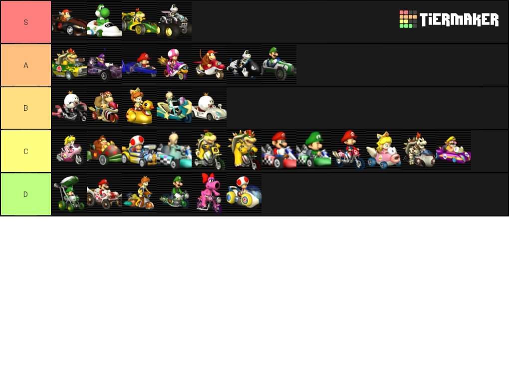 Mariokart Wii Vehichle Tier List Mario Amino
