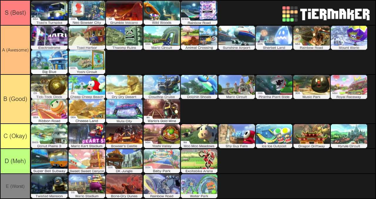 Mario Kart 8 Deluxe Tier List But It Has Toad S Turnpike On S Tier