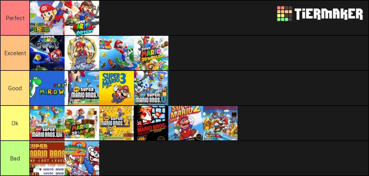Mario Game Tier List Mario Amino