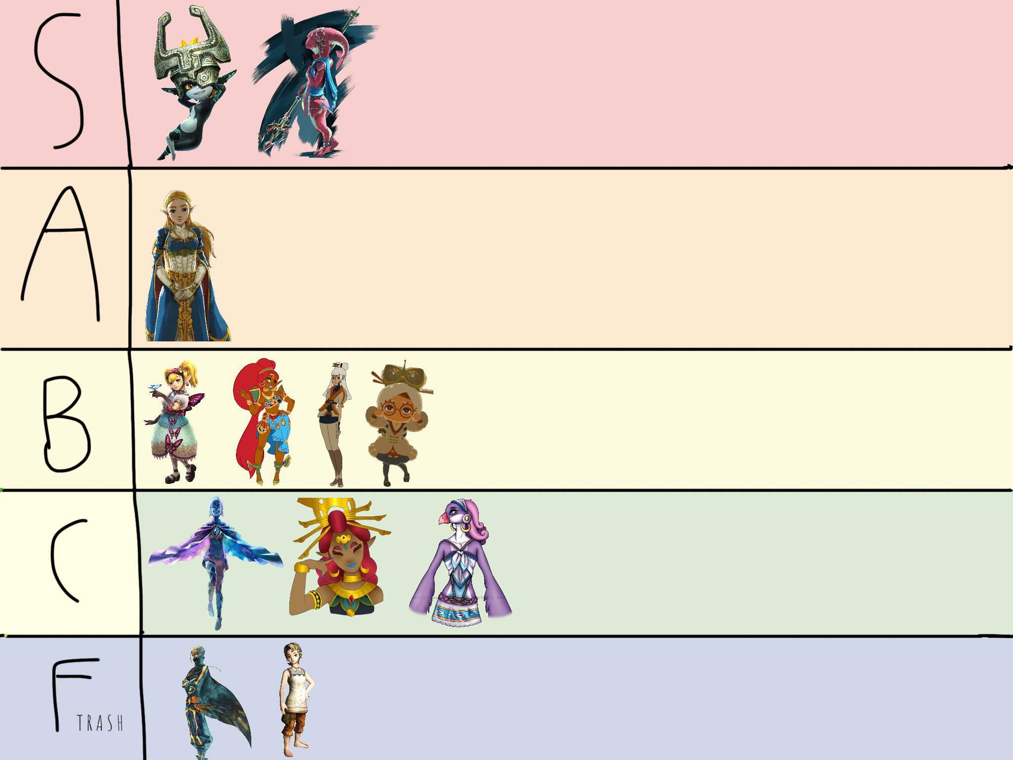 Waifu Tier List 3 Zelda Amino