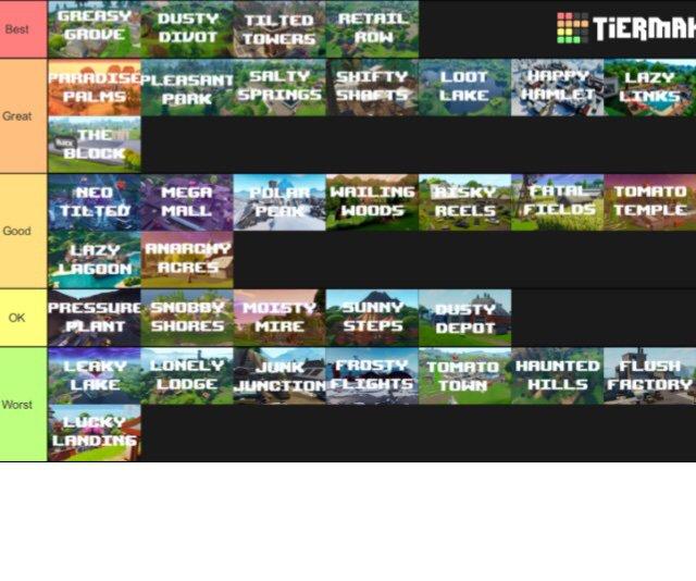 All Named Fortnite Locations Tier List | Fortnite: Battle