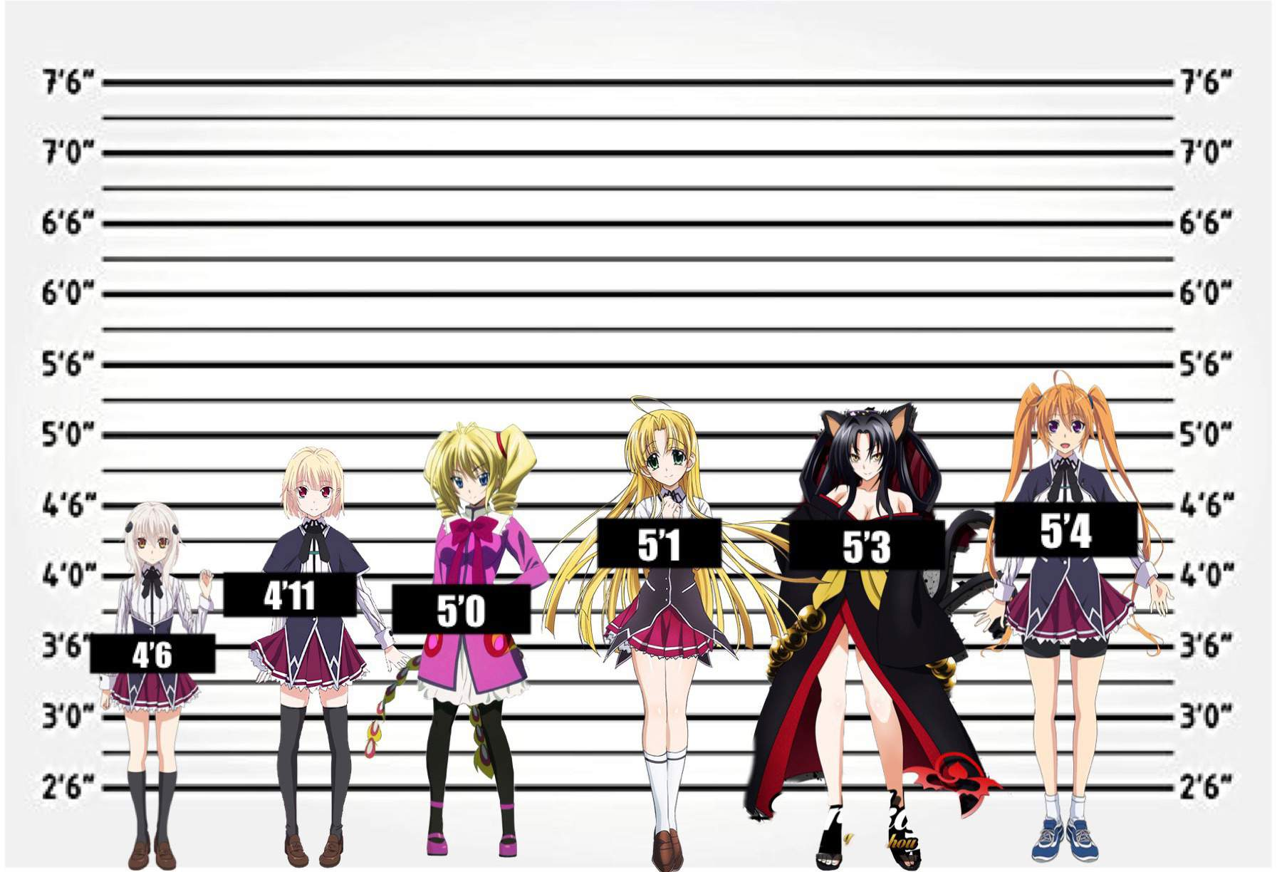 Height Chart High School Dxd Universe Amino