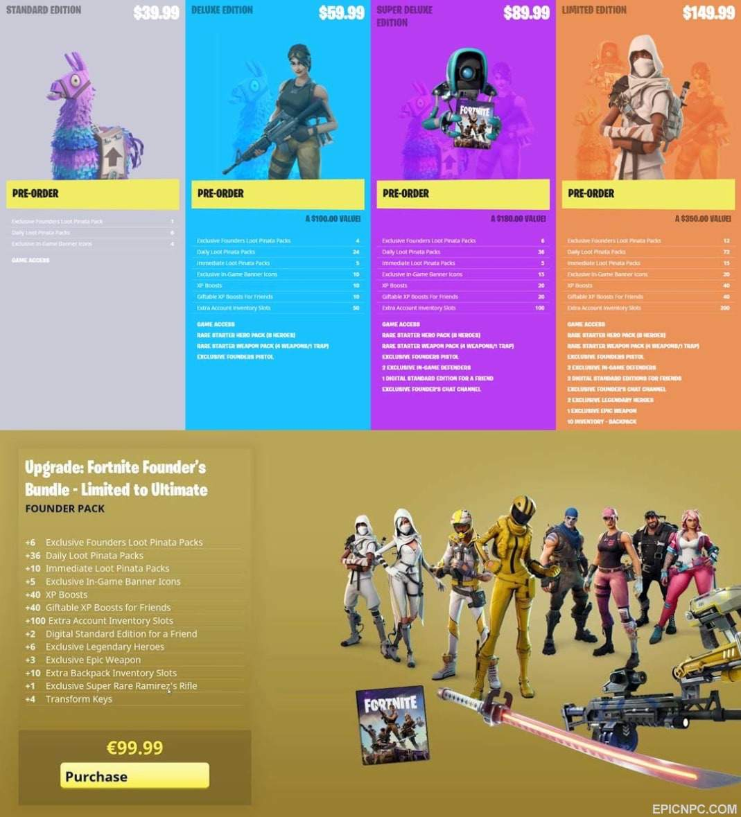 Fortnite Stw Rare Items Save The World All Upgrade Versions Explained Fortnite Battle Royale Armory Amino
