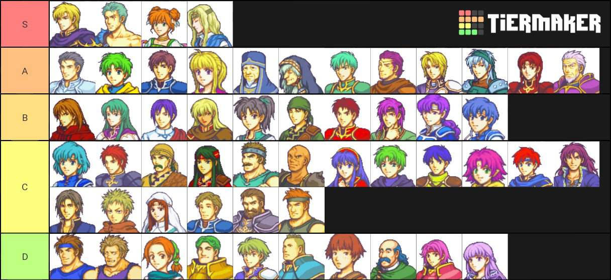 Explaining My Fe6 Tier List Fire Emblem Amino