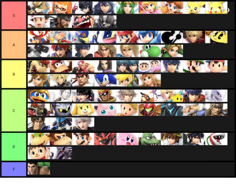 7 0 0 Tier List Smash Amino