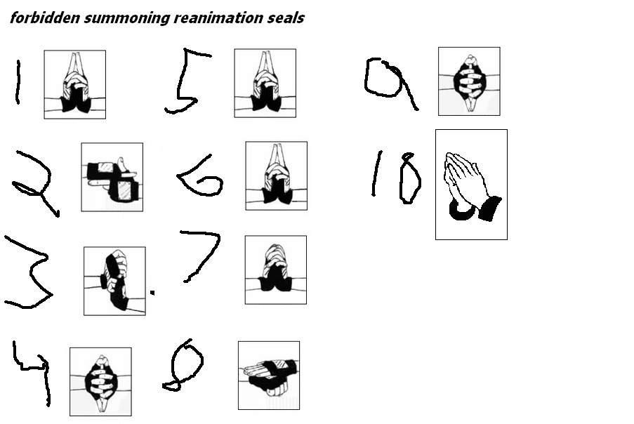 Naruto Jutsu Hand Signs | Anime Amino