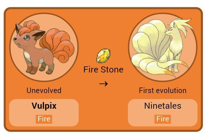 ıllıllı ρσкéмσи σf тнє ∂αу:νυℓριχ ıllıllı | Pokémon Amino