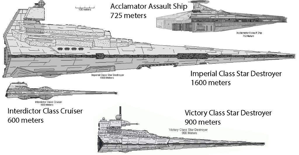 Favorite Star Destroyer Star Wars Amino