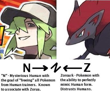 N Zoroark Theory [Theory] N Is Really a...