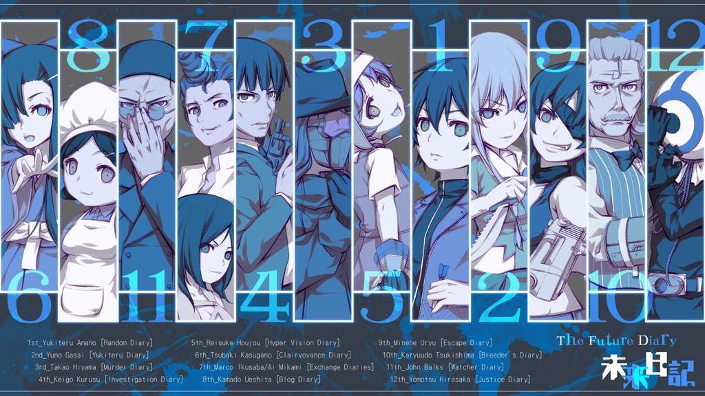 All Future Diary Holders Deaths Info Anime Amino