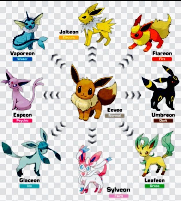 What Is The Best Shiny Eevee Evolution   Pokémon Amino