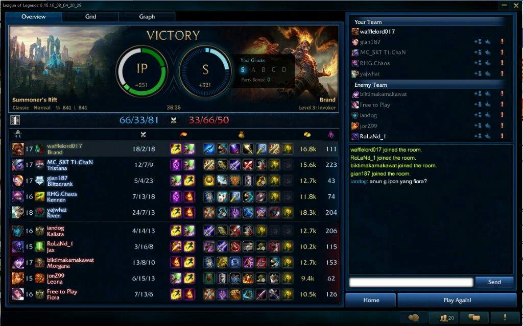 Tank Build Against Adc S