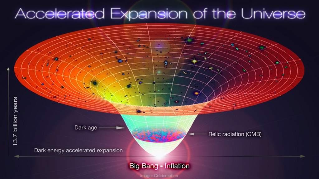 Ekpyrotic Universe