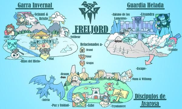 Shurima Freljord Piltover Noxus League Of Legends