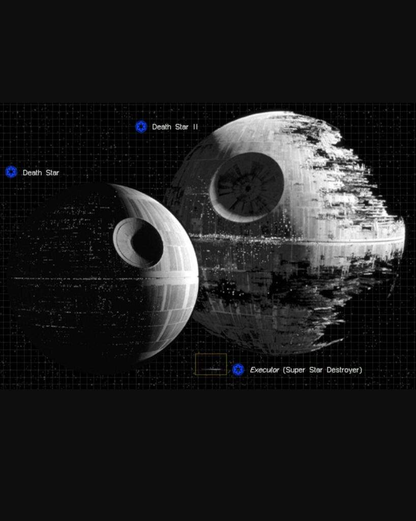 Death Star Size | Star Wars Amino