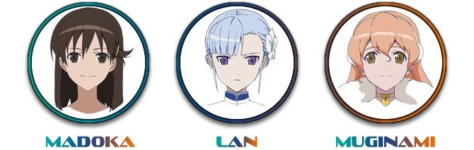 Anime Recommendation Lagrange The Flower Of Rin Ne Anime Amino Images, Photos, Reviews