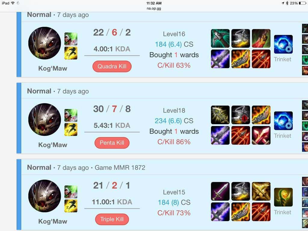 ... in Normals and can consistently beat them in lane, so she believes her  guide warrants some sort of attention from those aspiring to play Kog'Maw ^^
