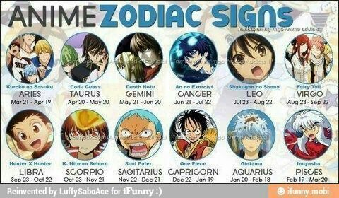 Anime Zodiac signs | Anime Amino