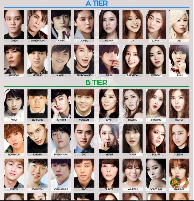 K Pop Vocal Ranking K Pop Amino