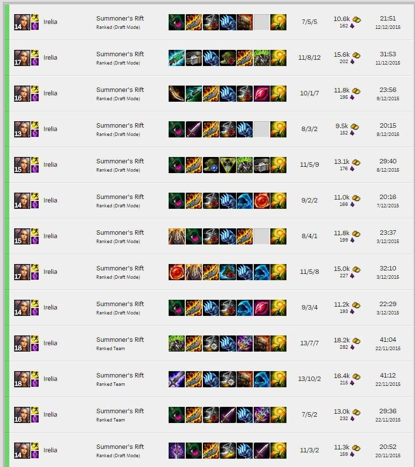 league of legends guide to diamond