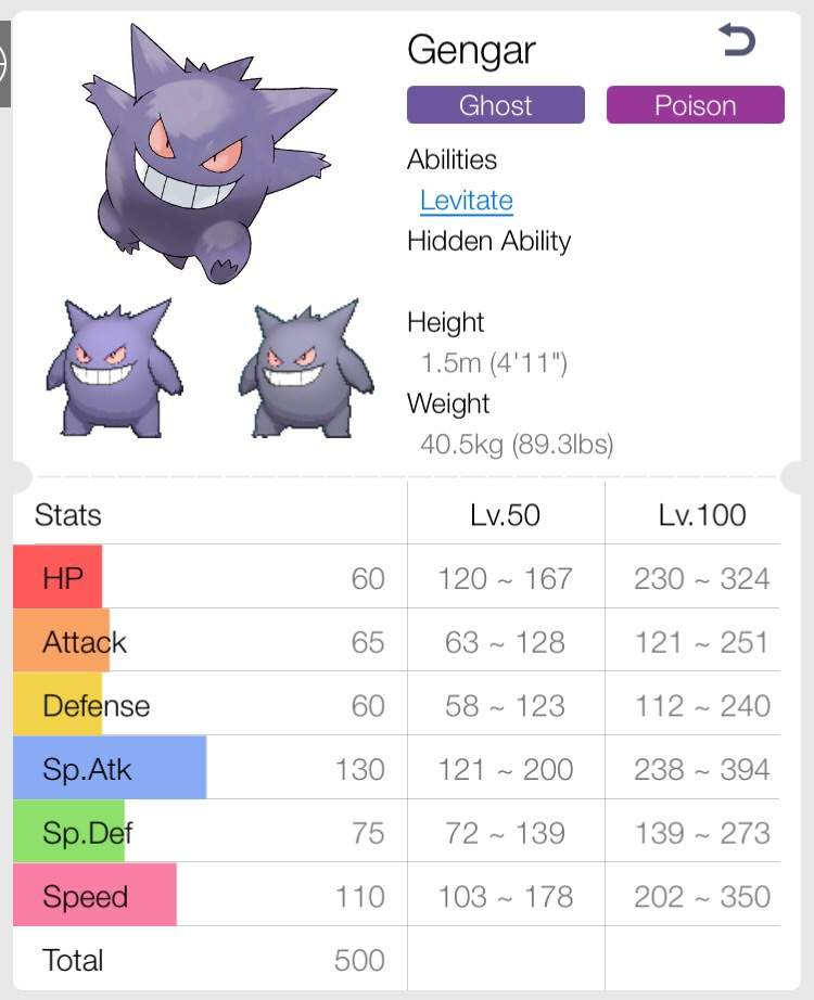 Best Nature For Gastly