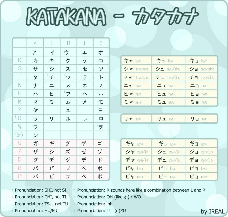Anime Hiragana Characters: Japanese Quotes And Phrases