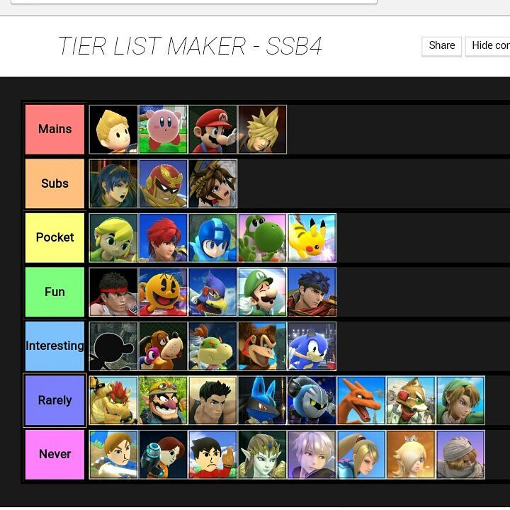 Smash mains tier | Smash Amino