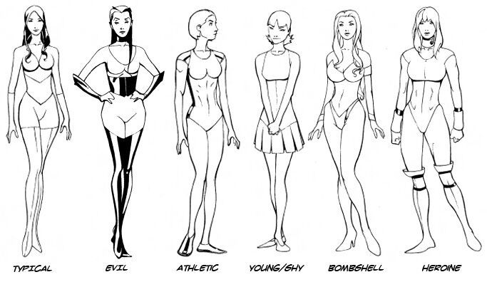 The need for body shapes | Comics Amino