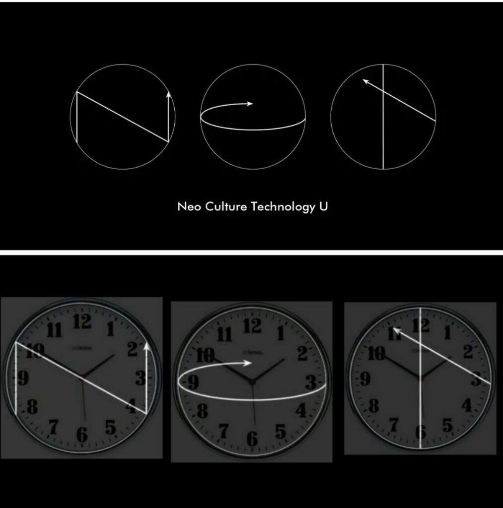 Neo Culture Technology: NCT U: Neo Culture Technology U