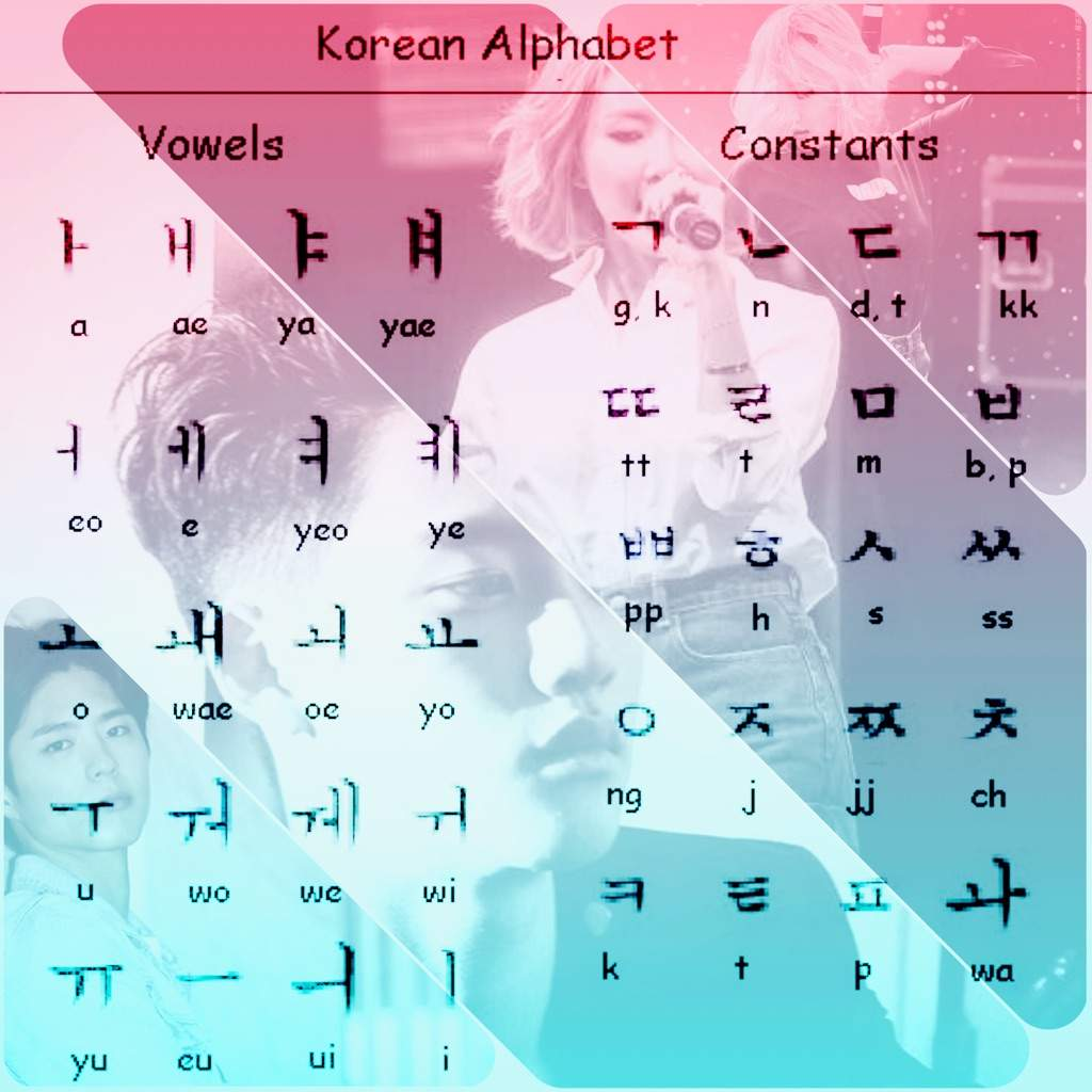 15 Fantastic Tips to Learn Korean Fast - 90 Day Korean