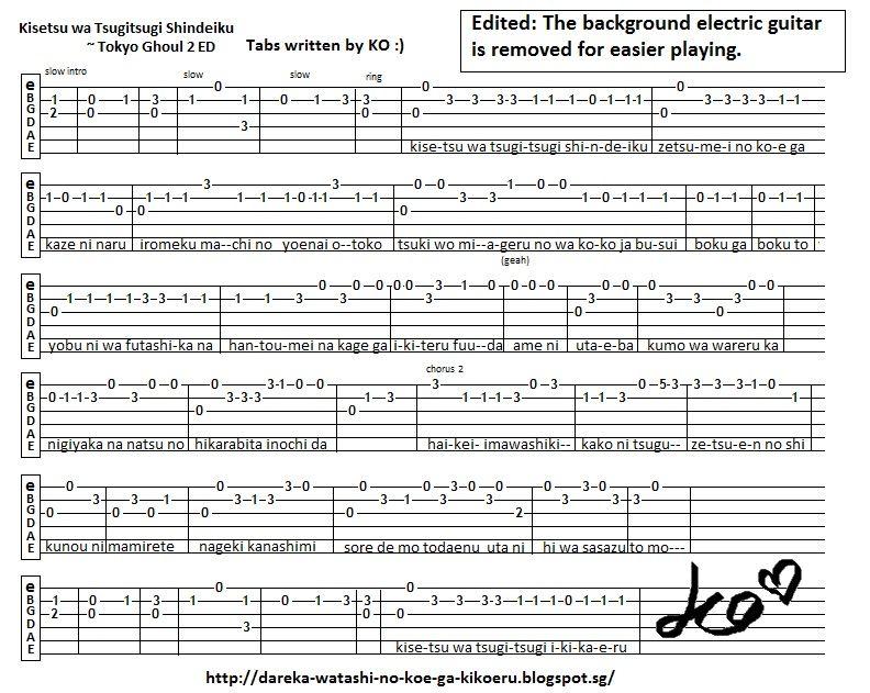 All Music Chords anime sheet music : Anime Guitar Tabs | Anime Amino