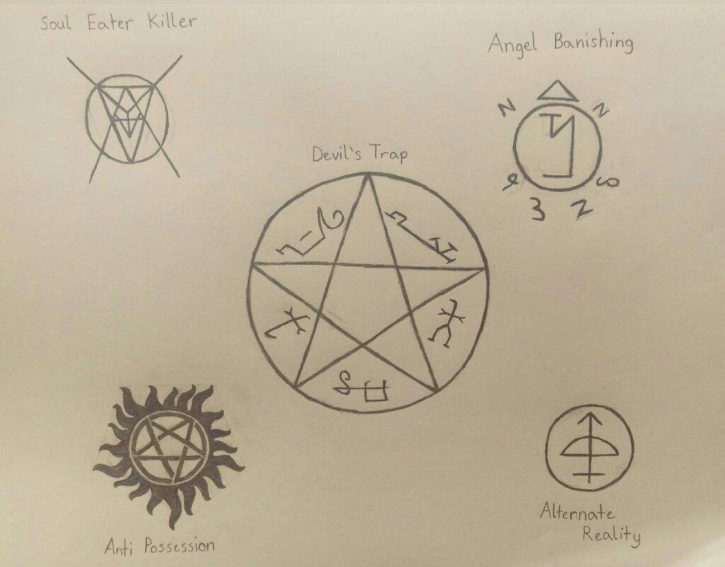 Warding And Symbols And Sigils Oh My Supernatural Amino