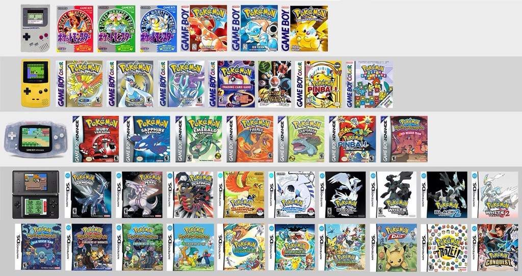 Image result for pokemon games