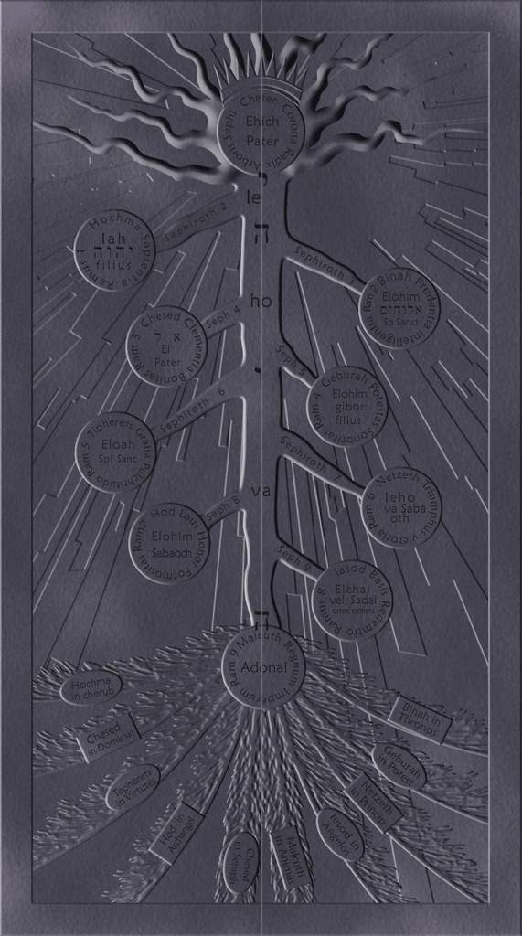 The Symbolism In Fullmetal Alchemist Anime Amino