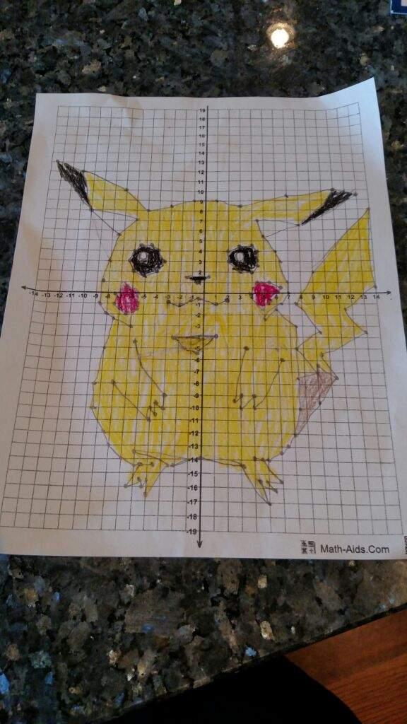 Coordinate plane Pikachu drawing! | Pokémon Amino