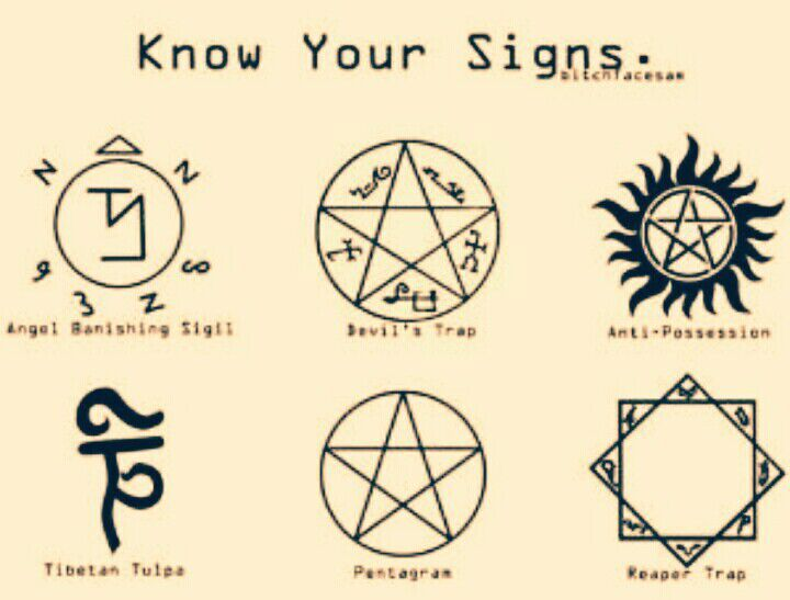 Do You Believe In The Symbols And Spells In Supernatural
