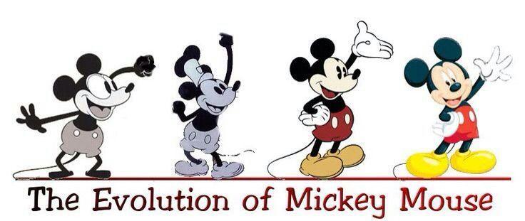 the history of mickey mouse cartoon amino