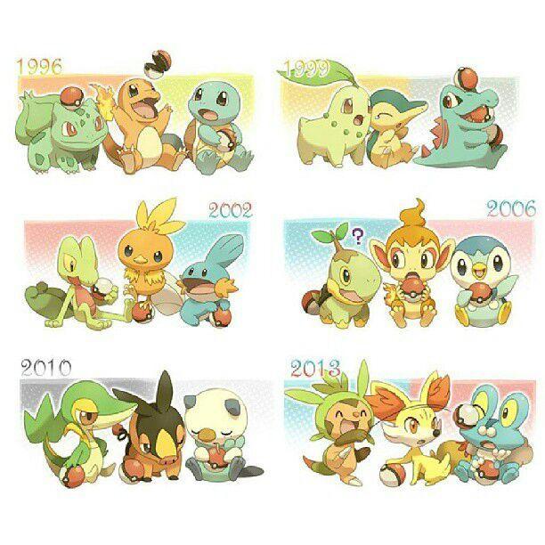 Mis Pokemones Iniciales favoritos 3  De cada generacion